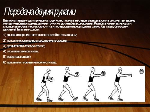 техника ловли и передачи мяча одной рукой от плеча