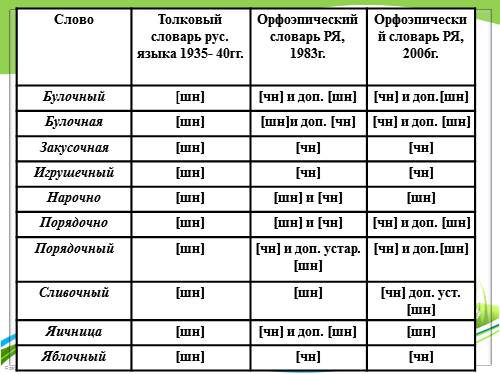 синтаксис средство от паразитов отзывы