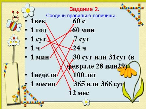 презентации неделя математики 8-11 класс