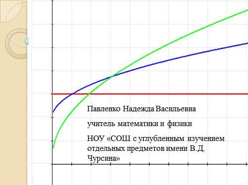 Исследование функций и построение графиков