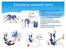 Как Вставлять Нитку В Швейную Машинку Подольск