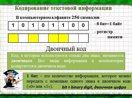 Информации Реферат По Информатике Скачать Кодирование Информации Реферат По Информатике Скачать