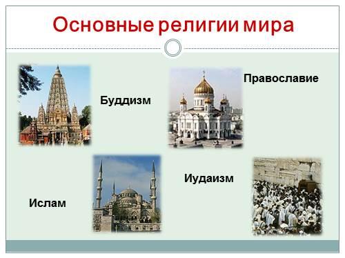 Основы Православной Культуры Презентация Культура И Религия
