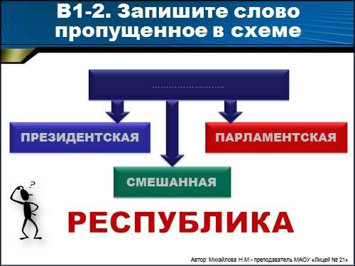 ПАРЛАМЕНТСКАЯ РЕСПУБЛИКА В1-2.