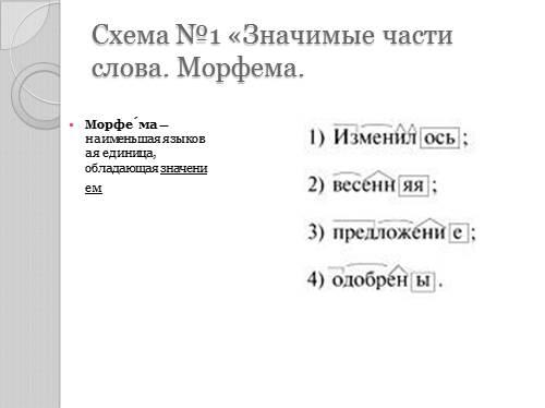 napisaniie_nie_s_raznymi_ ...