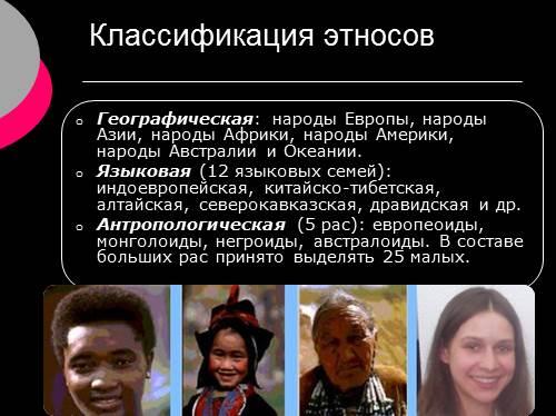 Крупнейшие народы россии их религии