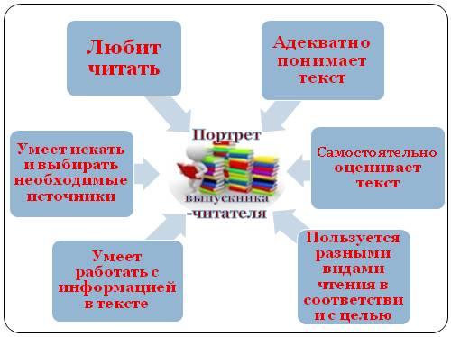 Общая характеристика русской литературы XVIII века: Классицизм, особенности русского классицизма