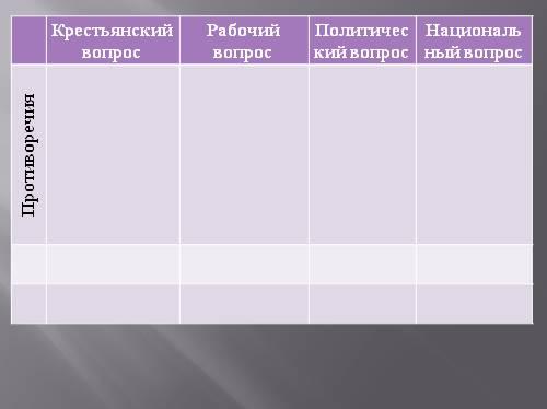 АЛТАЙСКИЙ николай 2 рабочий и крестьянский вопрос алкогольной продукции