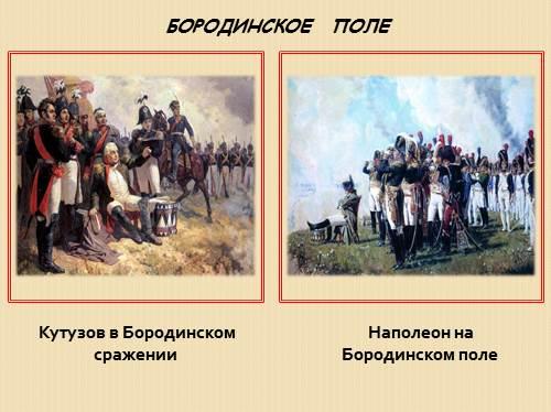 Отношение кутузова к бородинскому сражению