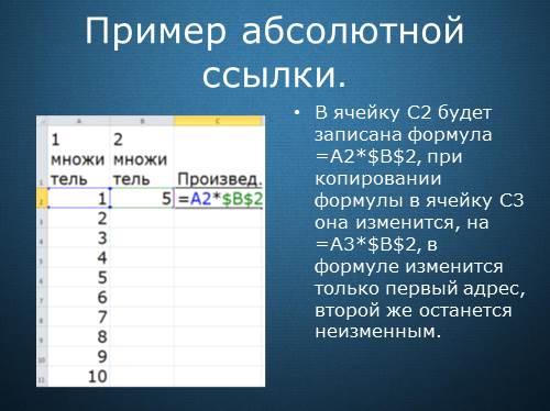 ссылки и формулы электронных таблица