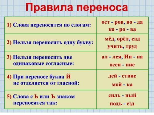 предложение для 1 класса по русскому языку