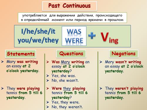 Past Continuous - прошедшее длительное время