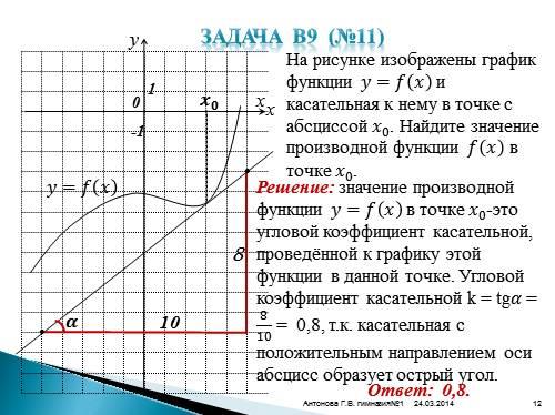 Презентация по математике решения задания в8 11 класс