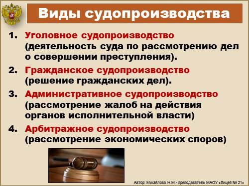 Действия арбитражного суда и других участников процесса длительные