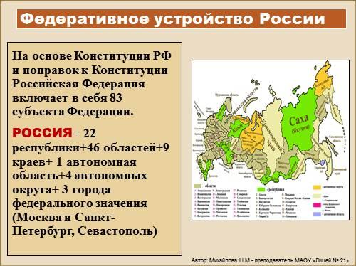 всего люди республики в россии сколько называемый кругах