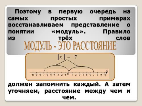 функция под знаком модуля