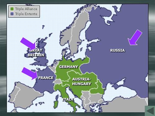 alliances of ww1