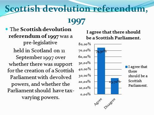 World History/Discuss the Impact of the Proposed Devolution for Scotland term paper 2748