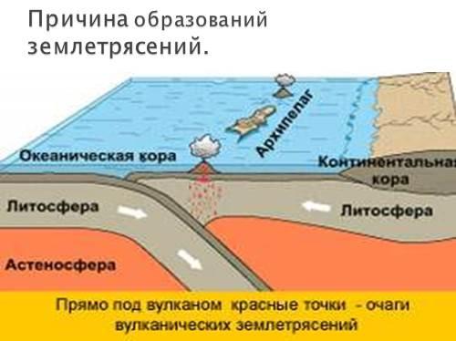 образований землетрясений.