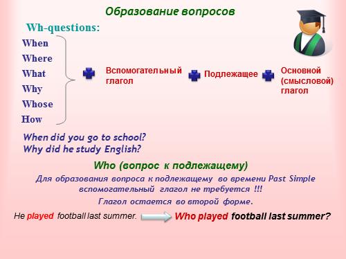 как образуются вопросительные предложения в английском мужская