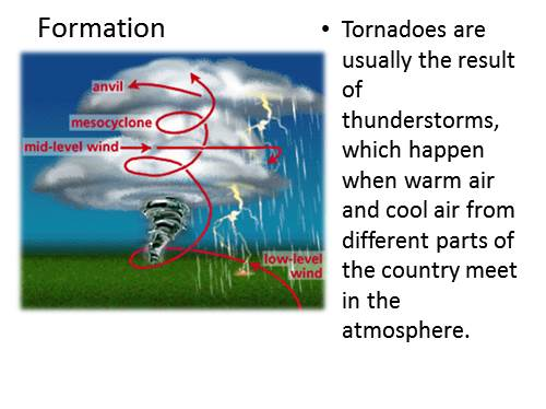 what kind of damage can a tornado created