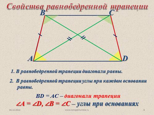 Видеоурок по геометрии 8 класс трапеция