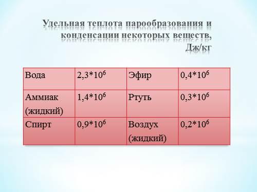 Есть константа, зависящая от вещества системы, называемая удельной теплотой испарения