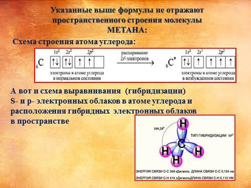 Схема строения атома углерода: