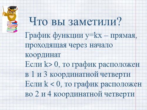 график 7 7: