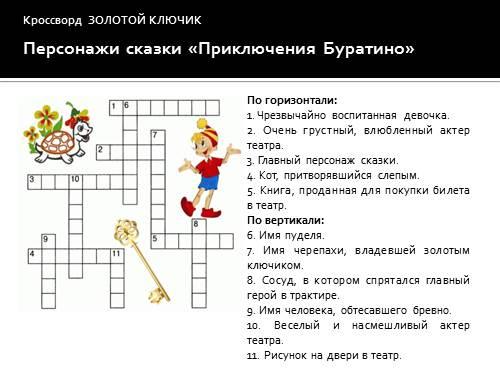БУРАТИНО - сценарий для детского театра. Проза (Детская)
