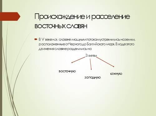 Составьте схему «Занятия