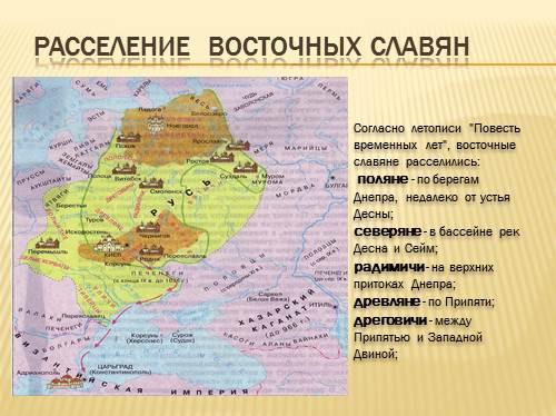 Восточные славяне торговля картинки
