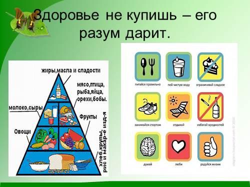 проект здоровое питание для дошкольников