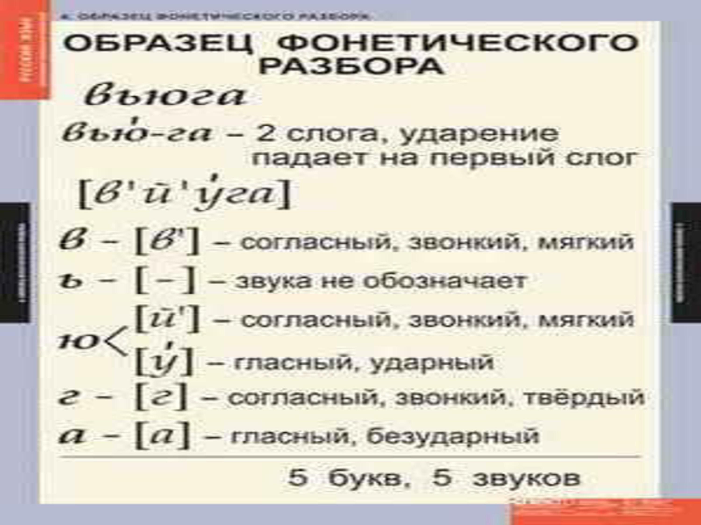 Сошьём фонетический (звуко-буквенный) разбор слова 99