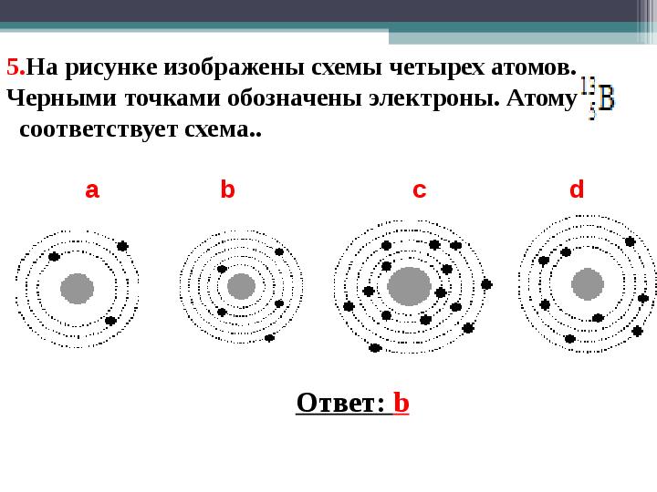 На рисунке изображены схемы