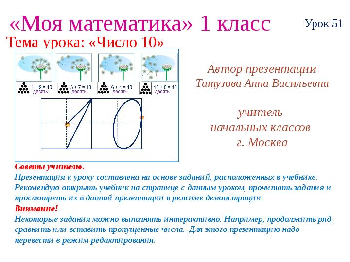 Презентация число ицифра 10 1 класс