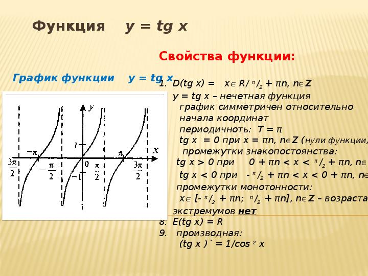 Скачать презентацию (1.05 мб): volna.org/algebra/trigonometricheskie-funkcii.html