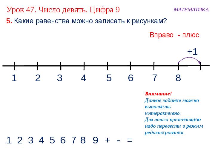 цифра 1 знакомство презентация
