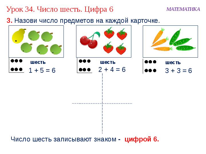 презентация знакомство с цифрой 6 для дошкольников