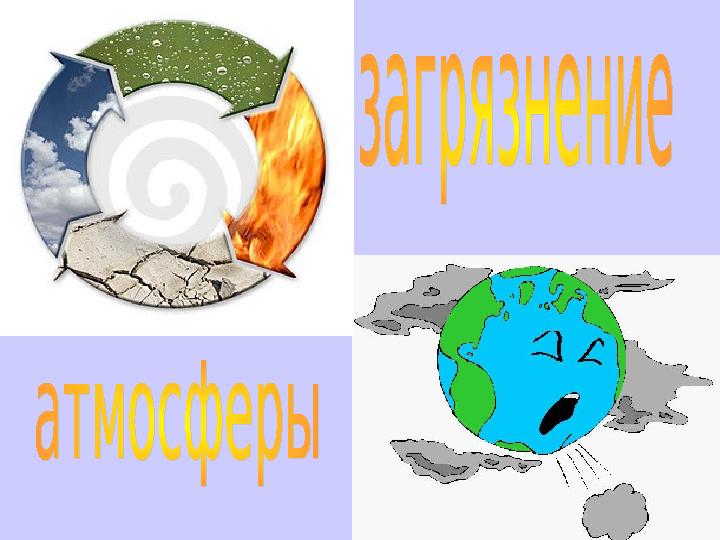 Презентация Загрязнение атмосферы