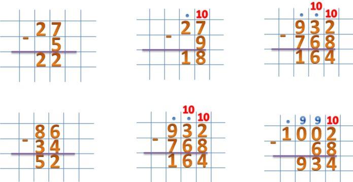 Образец решения примеров на вычитание в столбик