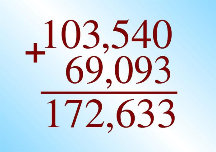 Пример сложения десятичных дробей в столбик