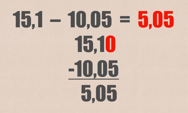 Вычитание десятичных дробей в столбик