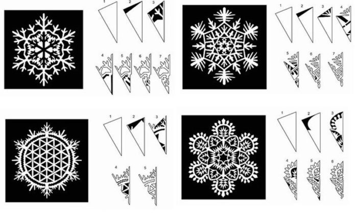 Вытынанки снежинки распечатать маленькие