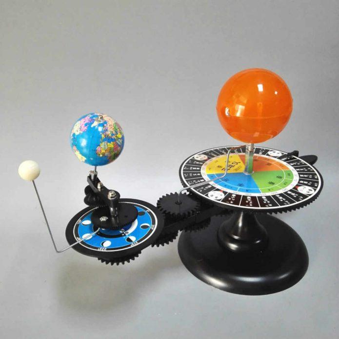 Модель Солнца, Земли и Луны